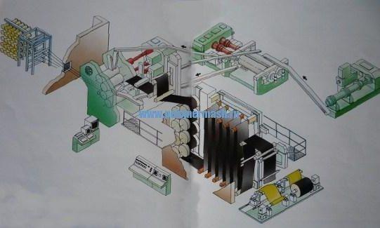 Каландровые линии для листования, дублирования и изготовления изоляционных материалов
